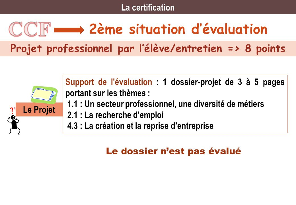 2ème situation dévaluation Projet professionnel par lélève/entretien => 8 points La certification Support de lévaluation : 1 dossier-projet de 3 à 5 p