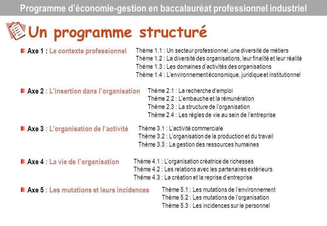 Un programme structuré Axe 1 : Le contexte professionnel Thème 1.1 : Un secteur professionnel, une diversité de métiers Thème 1.2 : La diversité des o