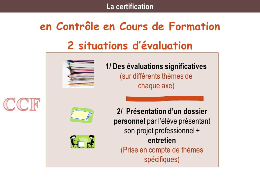 en Contrôle en Cours de Formation 2 situations dévaluation 1/ Des évaluations significatives (sur différents thèmes de chaque axe) 2/ Présentation dun