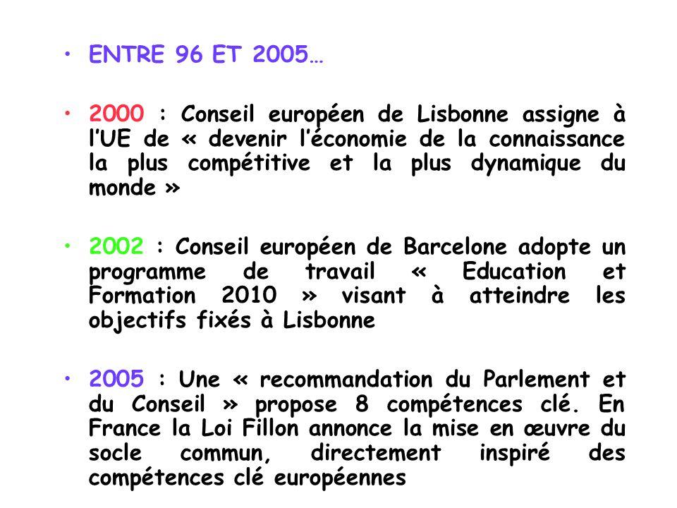ENTRE 96 ET 2005… 2000 : Conseil européen de Lisbonne assigne à lUE de « devenir léconomie de la connaissance la plus compétitive et la plus dynamique