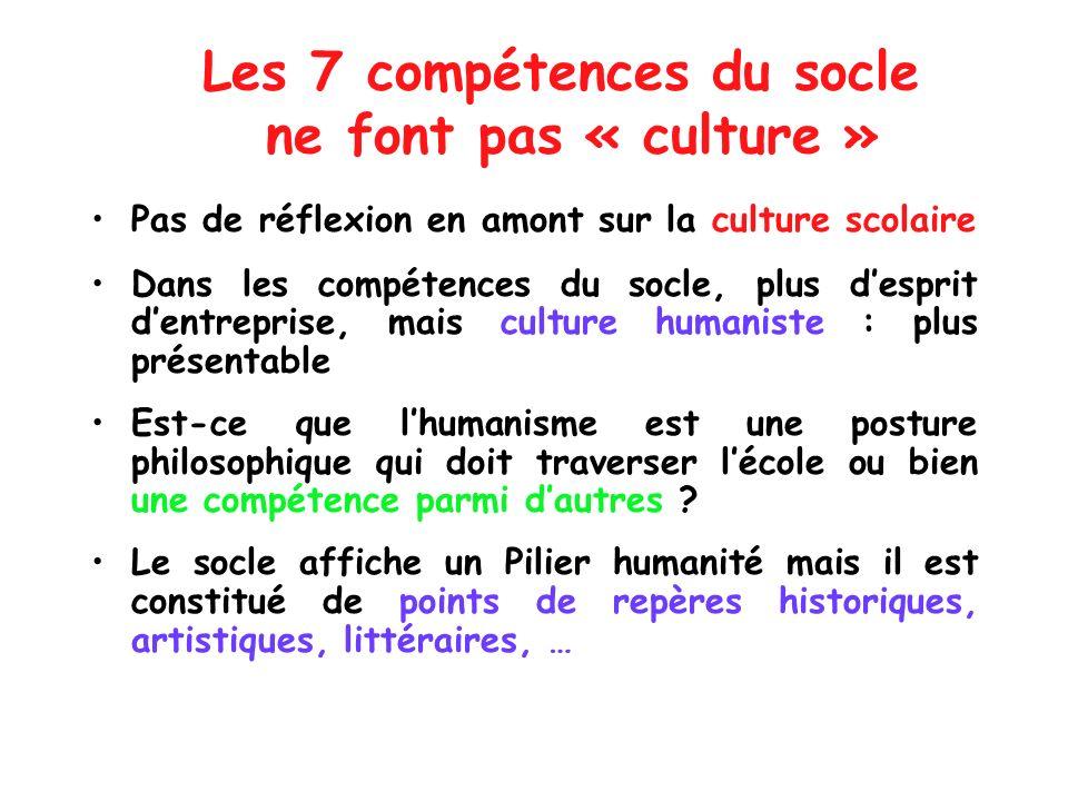 Les 7 compétences du socle ne font pas « culture » Pas de réflexion en amont sur la culture scolaire Dans les compétences du socle, plus desprit dentr