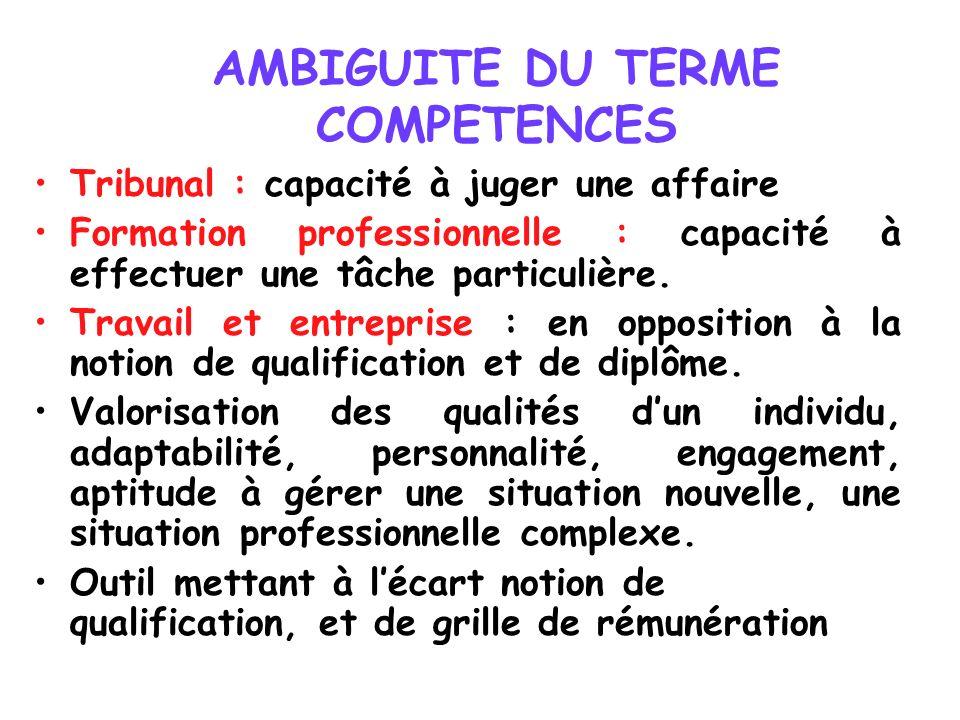 AMBIGUITE DU TERME COMPETENCES Tribunal : capacité à juger une affaire Formation professionnelle : capacité à effectuer une tâche particulière. Travai