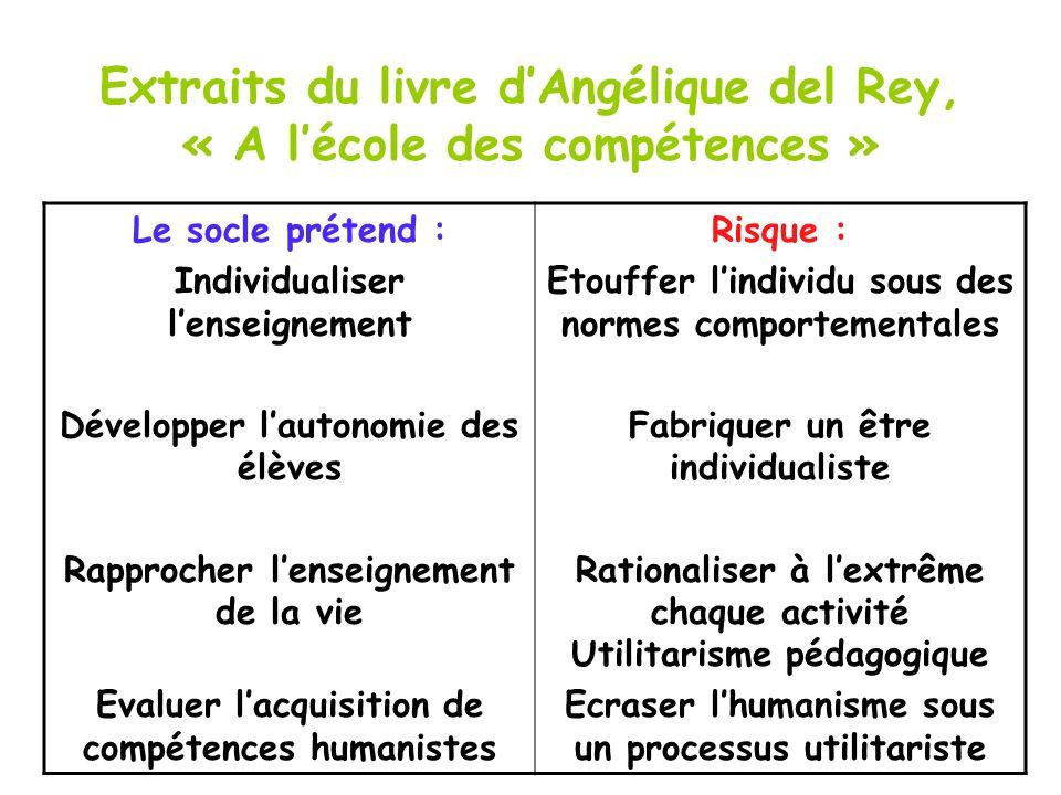 Extraits du livre dAngélique del Rey, « A lécole des compétences » Le socle prétend : Individualiser lenseignement Développer lautonomie des élèves Ra