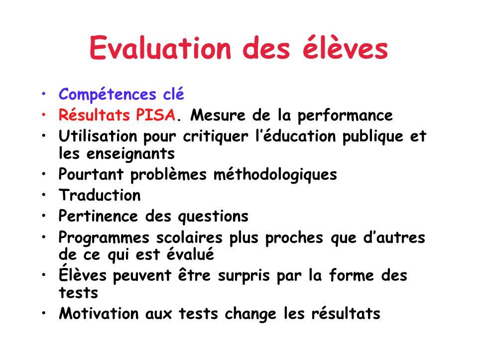 Evaluation des élèves Compétences clé Résultats PISA. Mesure de la performance Utilisation pour critiquer léducation publique et les enseignants Pourt