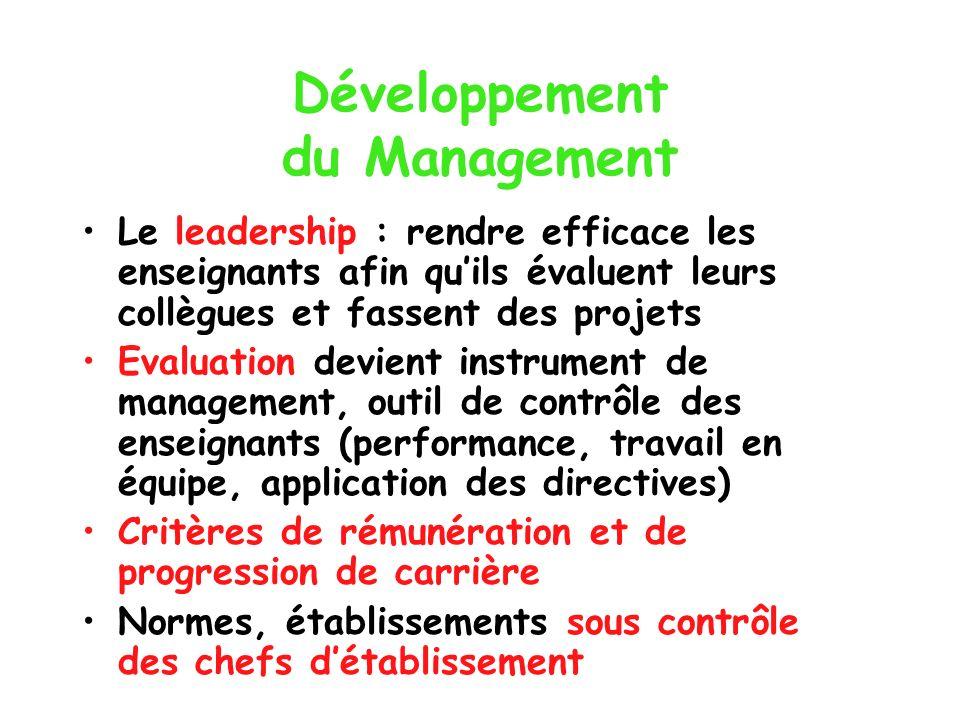 Développement du Management Le leadership : rendre efficace les enseignants afin quils évaluent leurs collègues et fassent des projets Evaluation devi