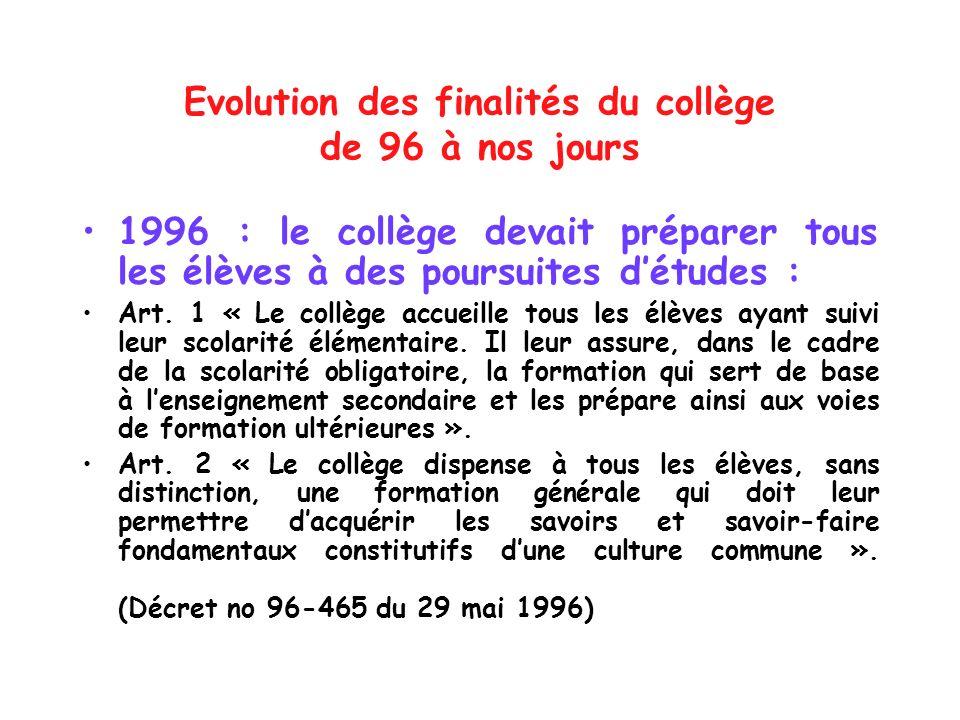Evolution des finalités du collège de 96 à nos jours 1996 : le collège devait préparer tous les élèves à des poursuites détudes : Art. 1 « Le collège