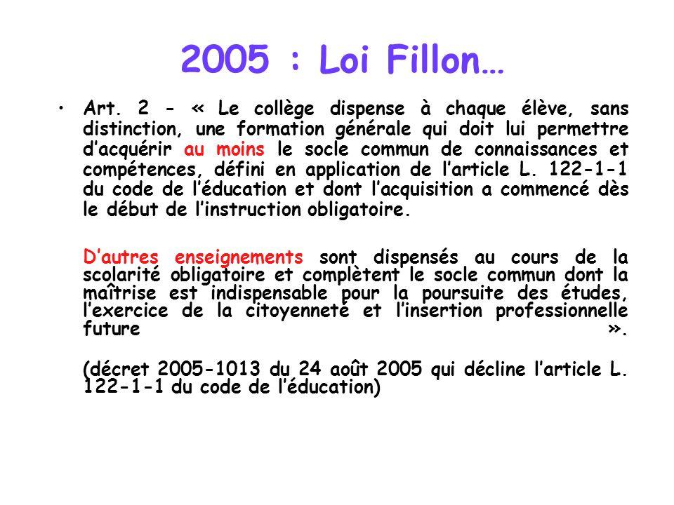 II La réforme des compétences en Belgique Communauté française de Belgique : «décret missions» de juillet 1997 = coup denvoi de la réforme.