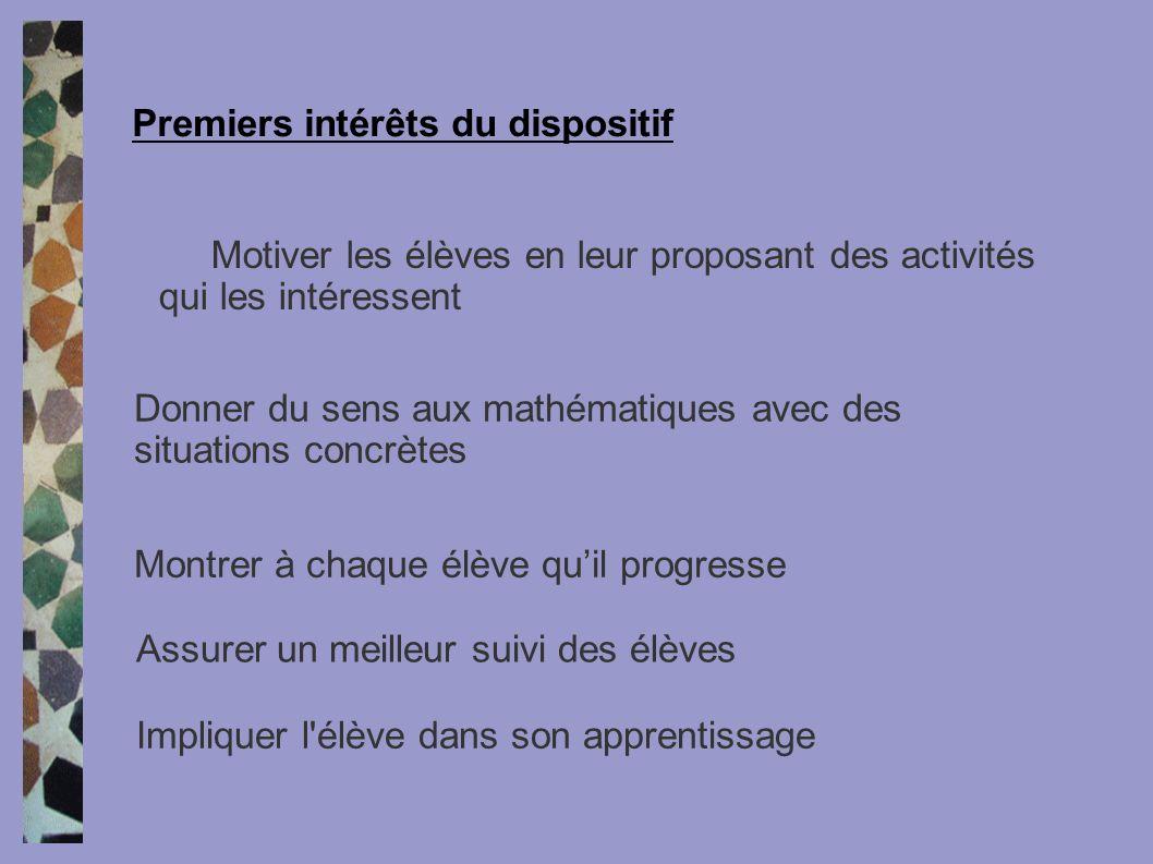 Motiver les élèves en leur proposant des activités qui les intéressent Premiers intérêts du dispositif Donner du sens aux mathématiques avec des situa