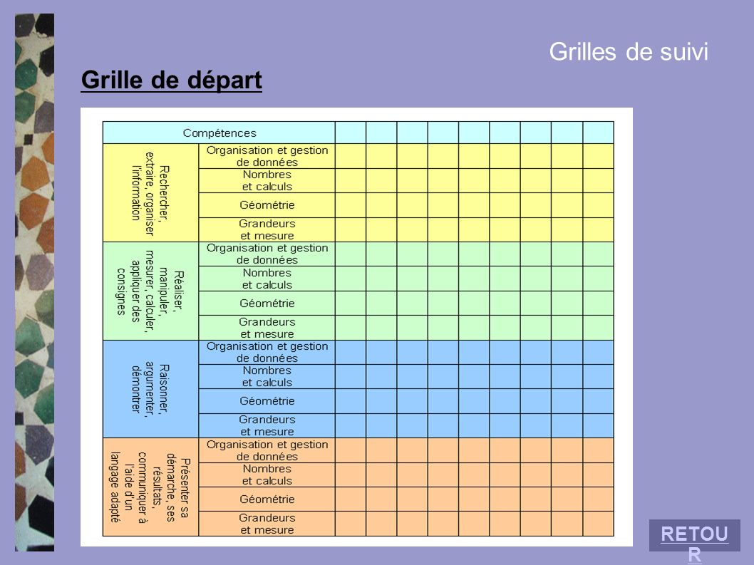 Grilles de suivi Grille de départ RETOU R