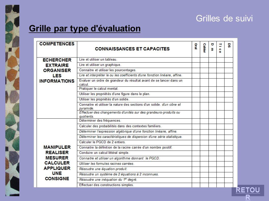 Grilles de suivi Grille par type d'évaluation RETOU R