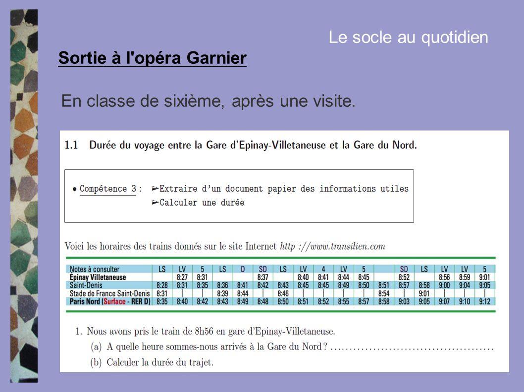 Sortie à l'opéra Garnier Le socle au quotidien En classe de sixième, après une visite.