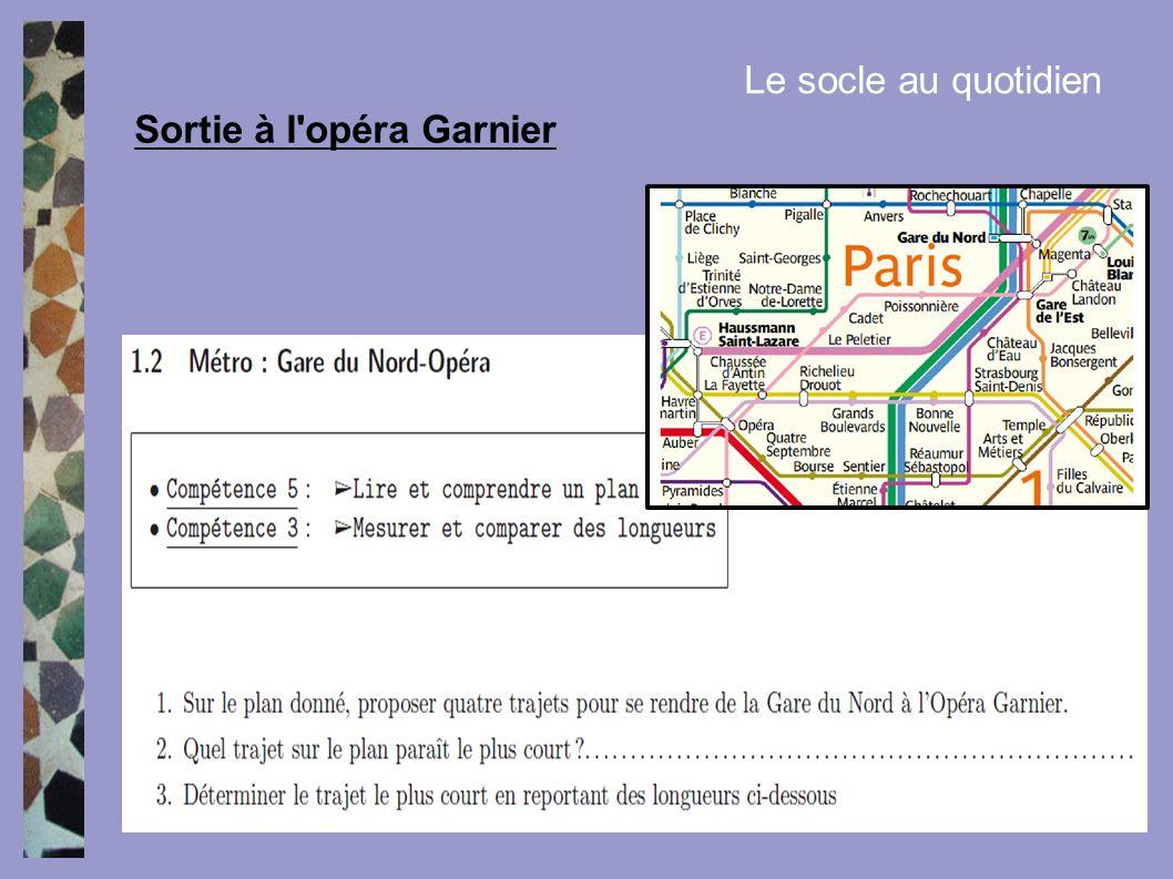Sortie à l'opéra Garnier Le socle au quotidien