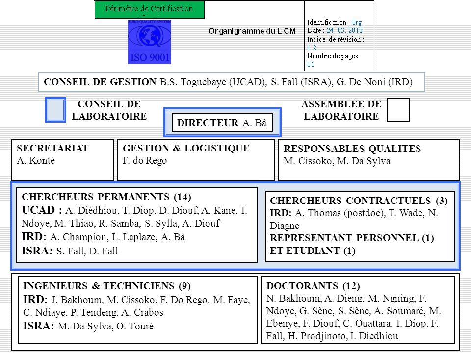 SECRETARIAT A. Konté GESTION & LOGISTIQUE F. do Rego RESPONSABLES QUALITES M. Cissoko, M. Da Sylva CHERCHEURS PERMANENTS (14) UCAD : A. Diédhiou, T. D