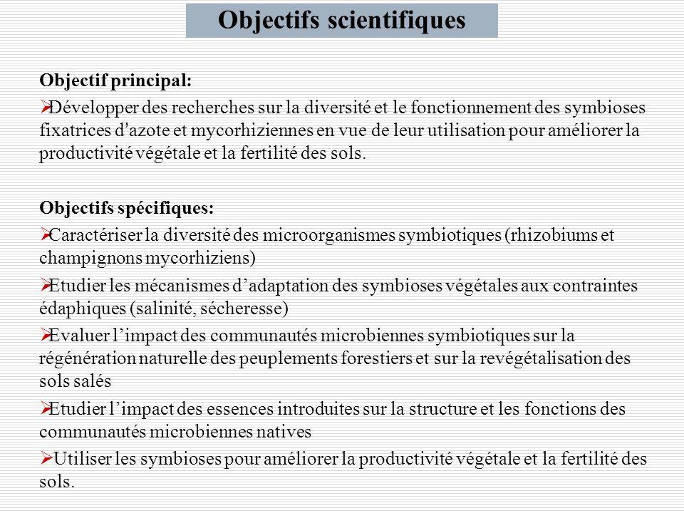 Objectif principal: Développer des recherches sur la diversité et le fonctionnement des symbioses fixatrices dazote et mycorhiziennes en vue de leur u