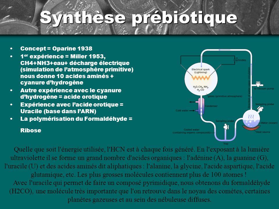 Synthèse prébiotique Concept = Oparine 1938 1 er expérience = Miller 1953, CH4+NH3+eau+ décharge électrique (simulation de latmosphère primitive) nous