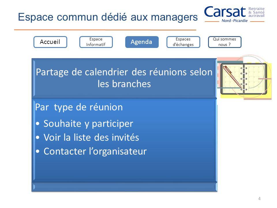 Espace commun dédié aux managers Partage de calendrier des réunions selon les branches Par type de réunion Souhaite y participer Voir la liste des inv