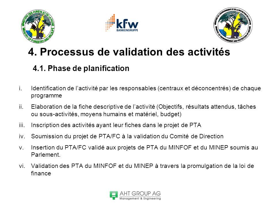 4. Processus de validation des activités i.Identification de lactivité par les responsables (centraux et déconcentrés) de chaque programme ii.Elaborat