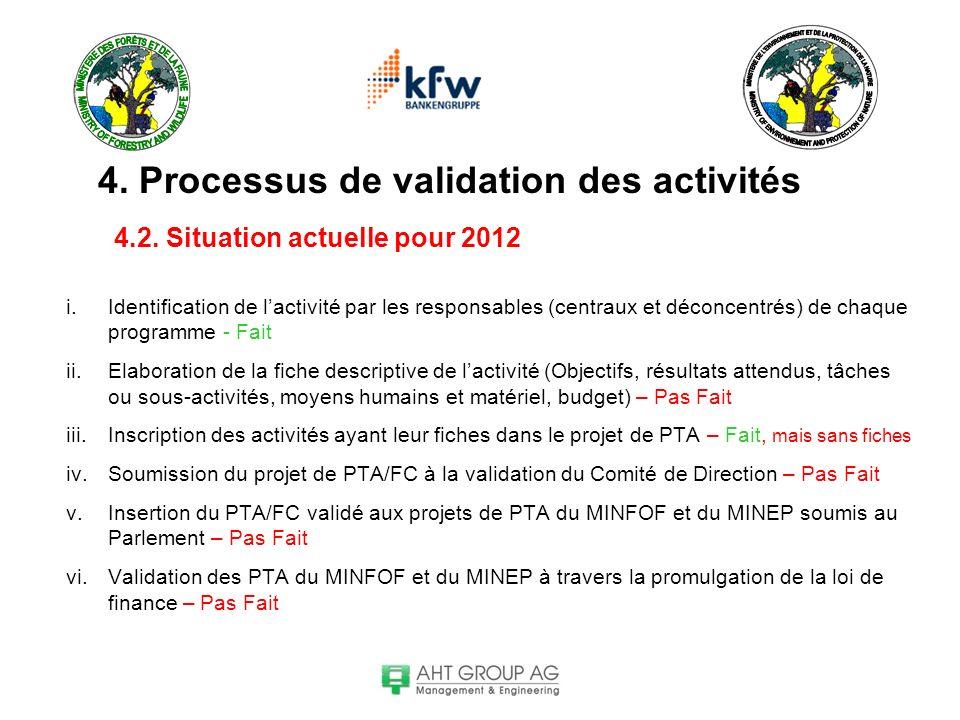 4. Processus de validation des activités i.Identification de lactivité par les responsables (centraux et déconcentrés) de chaque programme - Fait ii.E