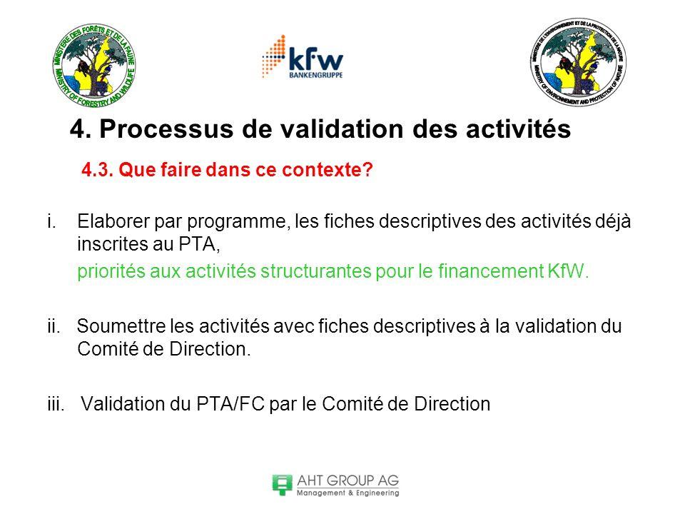 4. Processus de validation des activités i.Elaborer par programme, les fiches descriptives des activités déjà inscrites au PTA, priorités aux activité