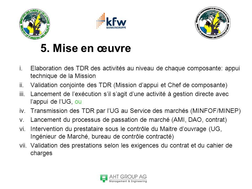 5. Mise en œuvre i.Elaboration des TDR des activités au niveau de chaque composante: appui technique de la Mission ii.Validation conjointe des TDR (Mi