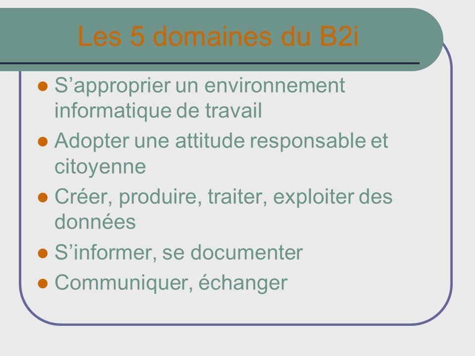 Les 5 domaines du B2i Sapproprier un environnement informatique de travail Adopter une attitude responsable et citoyenne Créer, produire, traiter, exp