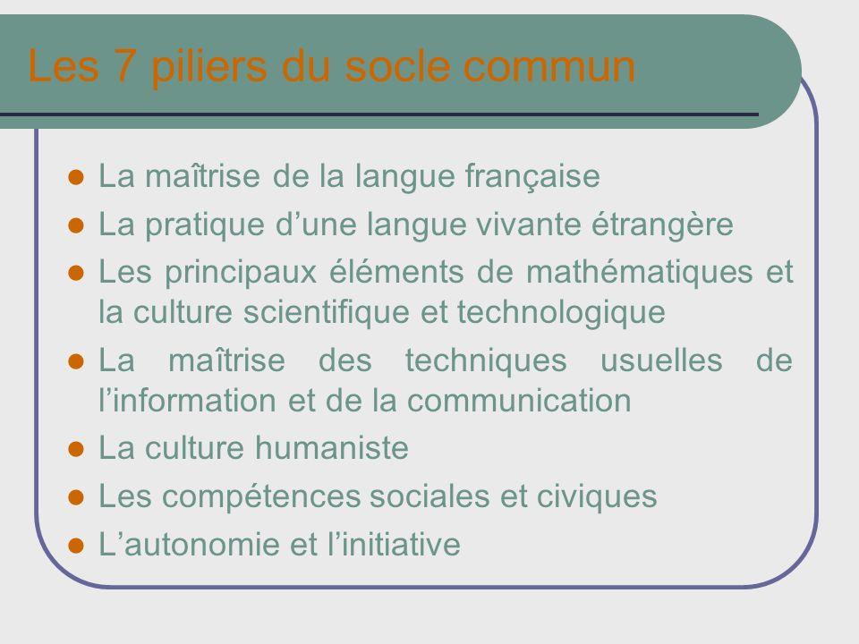 Les 7 piliers du socle commun La maîtrise de la langue française La pratique dune langue vivante étrangère Les principaux éléments de mathématiques et