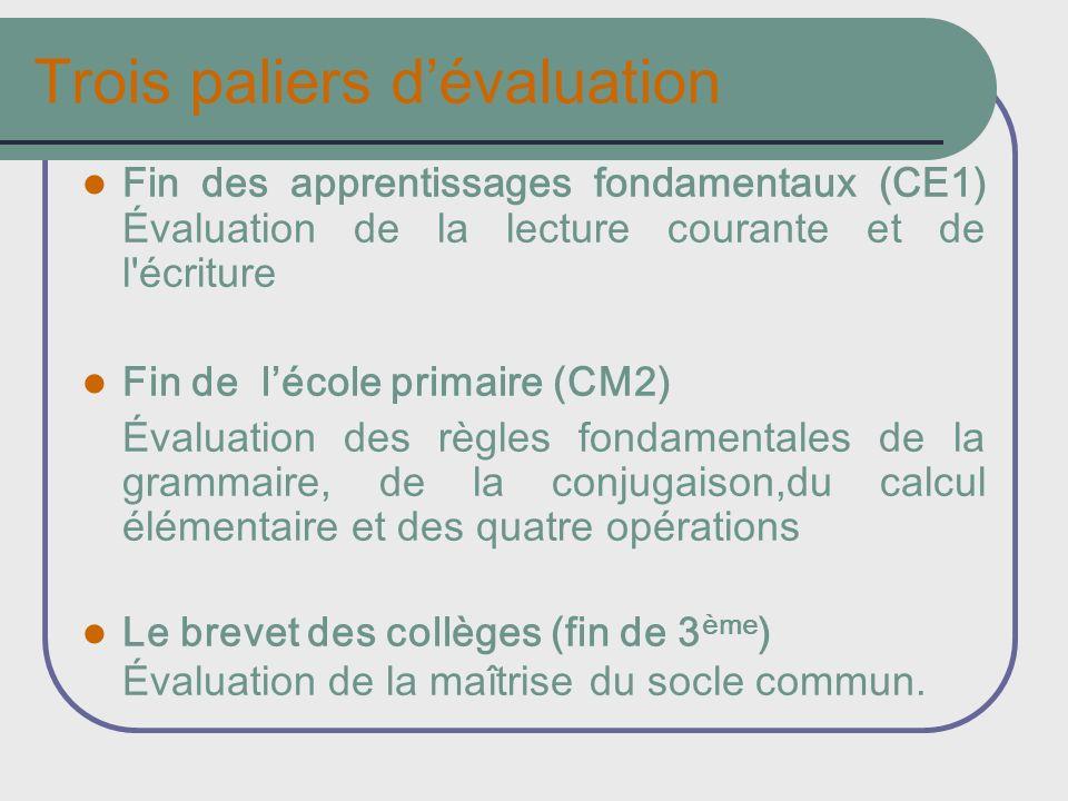 Trois paliers dévaluation Fin des apprentissages fondamentaux (CE1) Évaluation de la lecture courante et de l'écriture Fin de lécole primaire (CM2) Év