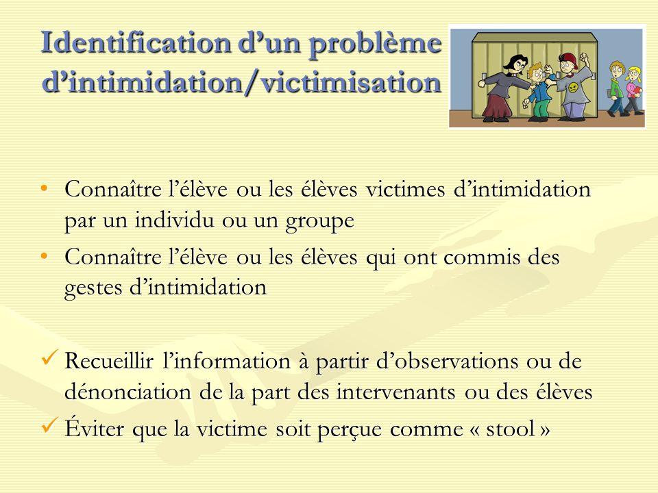 Identification dun problème dintimidation/victimisation Connaître lélève ou les élèves victimes dintimidation par un individu ou un groupeConnaître lé