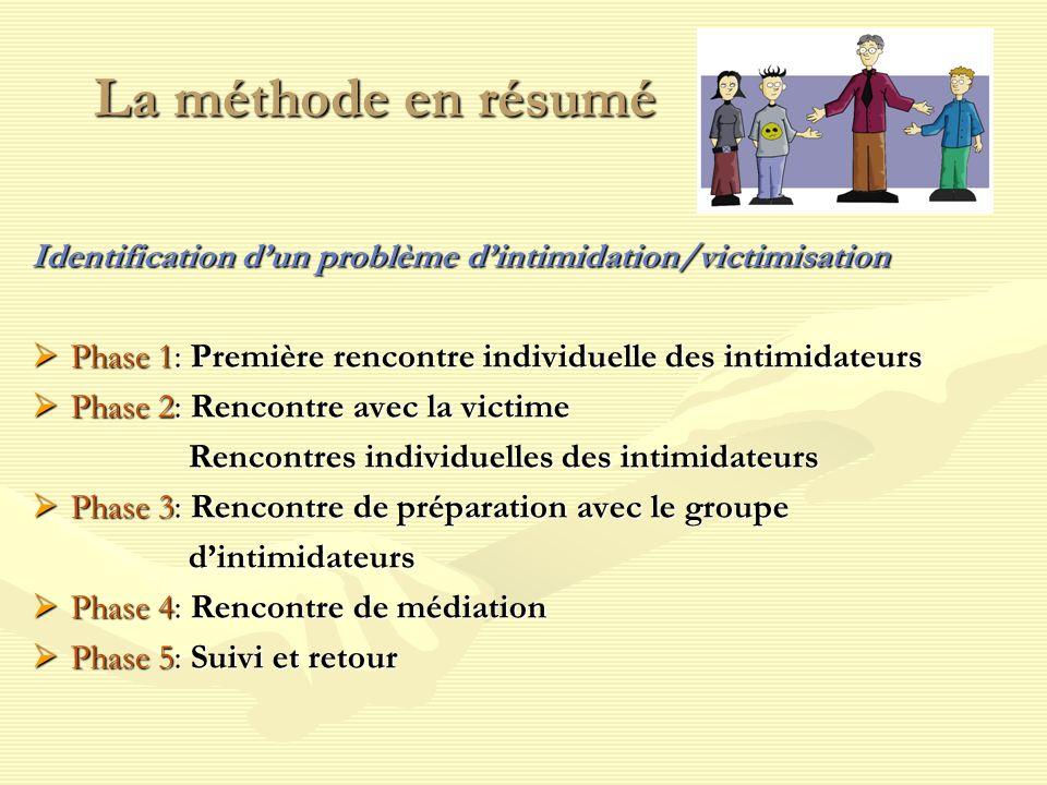 La méthode en résumé Identification dun problème dintimidation/victimisation Phase 1: Première rencontre individuelle des intimidateurs Phase 1: Premi