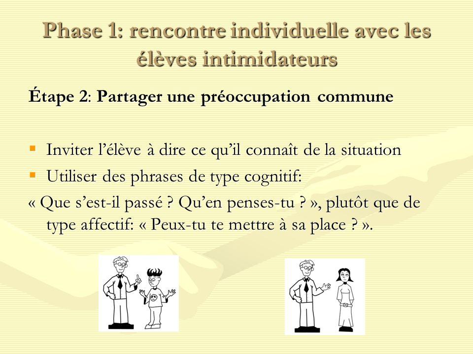 Phase 1: rencontre individuelle avec les élèves intimidateurs Étape 2: Partager une préoccupation commune Inviter lélève à dire ce quil connaît de la