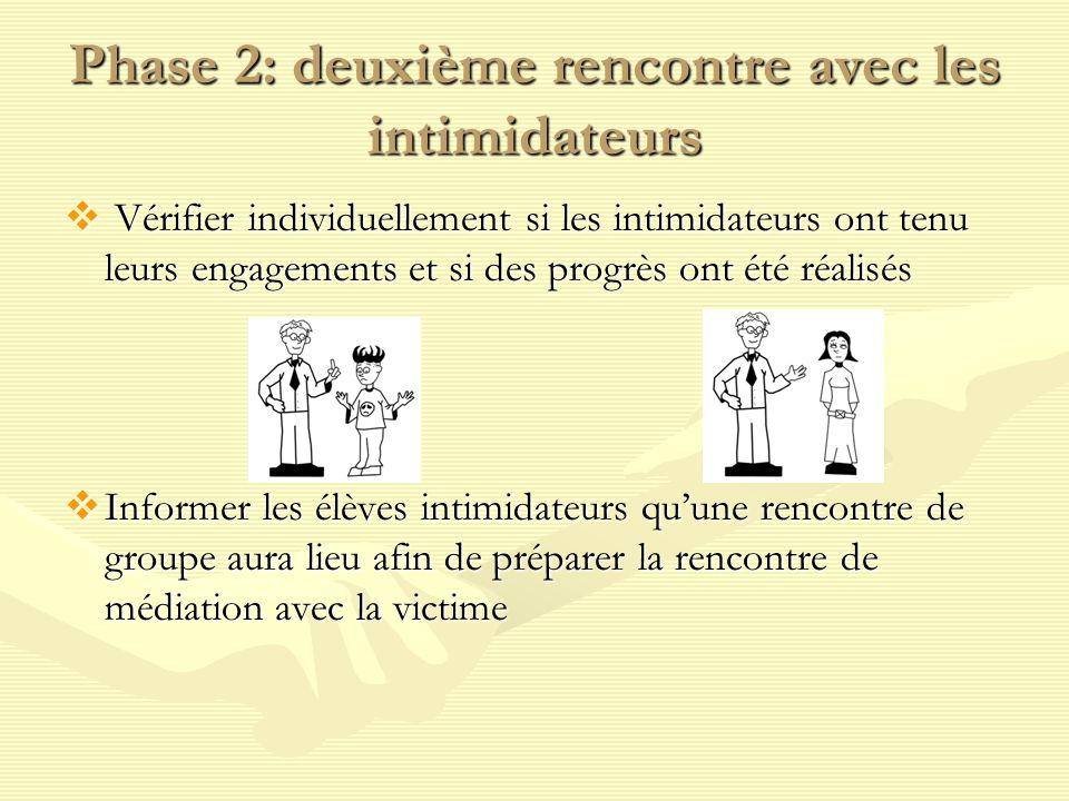 Phase 2: deuxième rencontre avec les intimidateurs Vérifier individuellement si les intimidateurs ont tenu leurs engagements et si des progrès ont été
