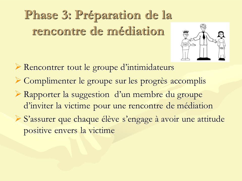 Phase 3: Préparation de la rencontre de médiation Rencontrer tout le groupe dintimidateurs Rencontrer tout le groupe dintimidateurs Complimenter le gr