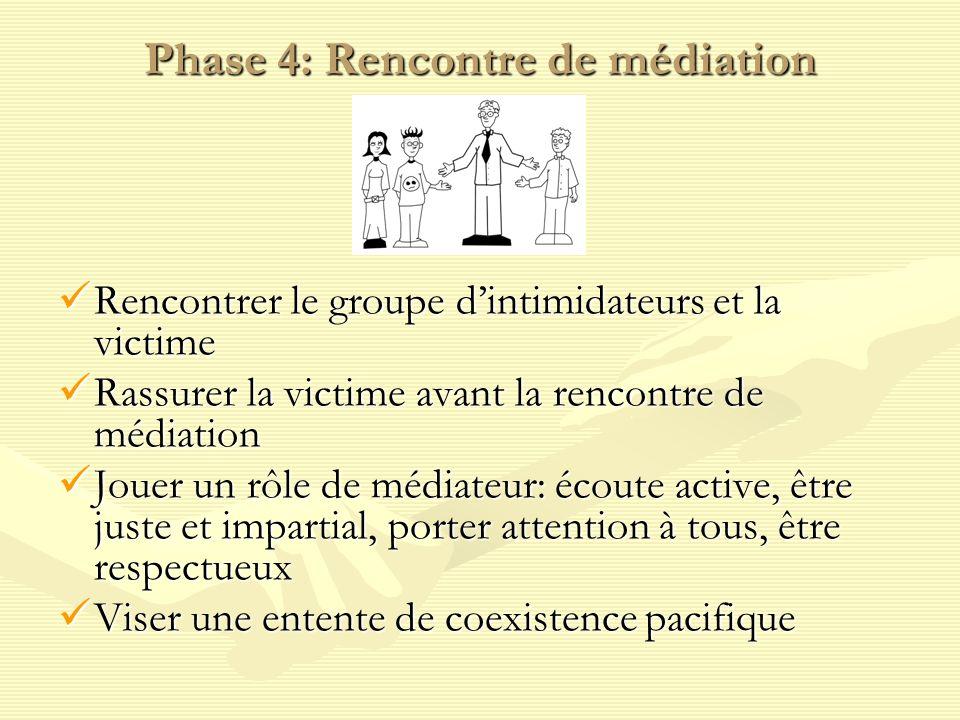 Phase 4: Rencontre de médiation Rencontrer le groupe dintimidateurs et la victime Rencontrer le groupe dintimidateurs et la victime Rassurer la victime avant la rencontre de médiation Rassurer la victime avant la rencontre de médiation Jouer un rôle de médiateur: écoute active, être juste et impartial, porter attention à tous, être respectueux Jouer un rôle de médiateur: écoute active, être juste et impartial, porter attention à tous, être respectueux Viser une entente de coexistence pacifique Viser une entente de coexistence pacifique