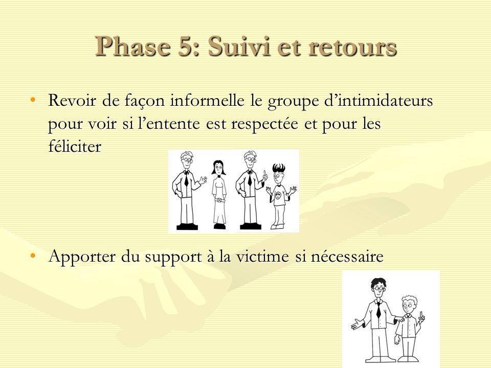 Phase 5: Suivi et retours Revoir de façon informelle le groupe dintimidateurs pour voir si lentente est respectée et pour les féliciterRevoir de façon