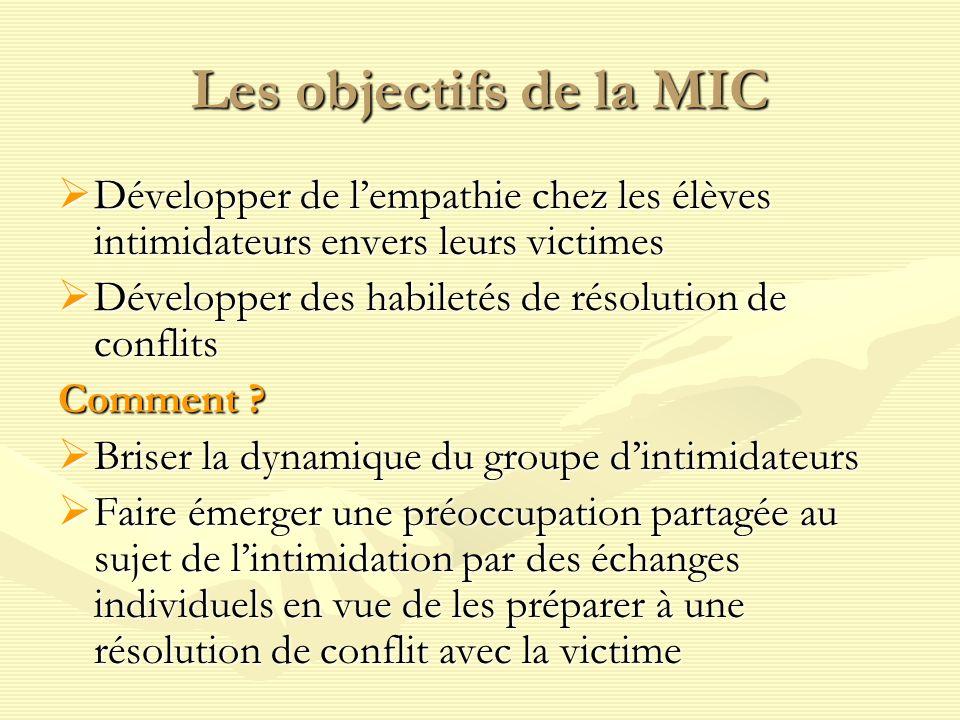 Les objectifs de la MIC Développer de lempathie chez les élèves intimidateurs envers leurs victimes Développer de lempathie chez les élèves intimidate