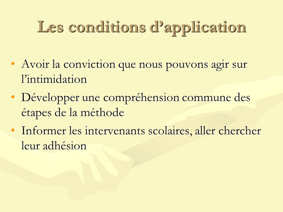 Les conditions dapplication Avoir la conviction que nous pouvons agir sur lintimidationAvoir la conviction que nous pouvons agir sur lintimidation Dév