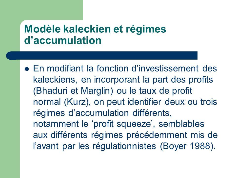 Modèle kaleckien et régimes daccumulation En modifiant la fonction dinvestissement des kaleckiens, en incorporant la part des profits (Bhaduri et Marg