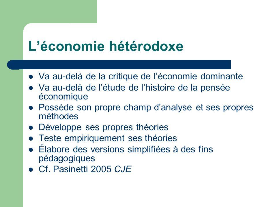 Léconomie hétérodoxe Va au-delà de la critique de léconomie dominante Va au-delà de létude de lhistoire de la pensée économique Possède son propre cha