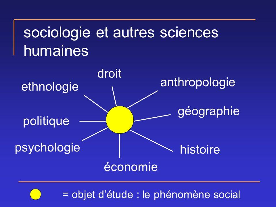 sociologie et autres sciences humaines = objet détude : le phénomène social anthropologie géographie histoire économie psychologie politique ethnologie droit