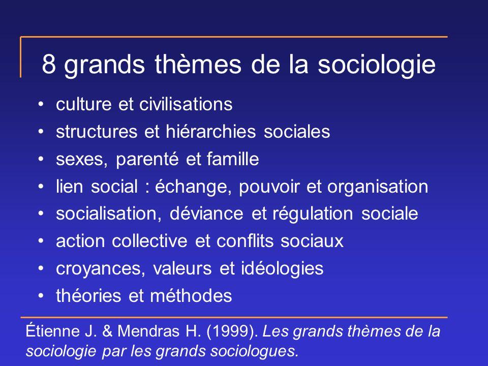 8 grands thèmes de la sociologie culture et civilisations structures et hiérarchies sociales sexes, parenté et famille lien social : échange, pouvoir