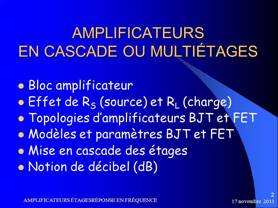 17 novembre 2013 AMPLIFICATEURS ÉTAGESRÉPONSE EN FRÉQUENCE 3 BLOC AMPLIFICATEUR