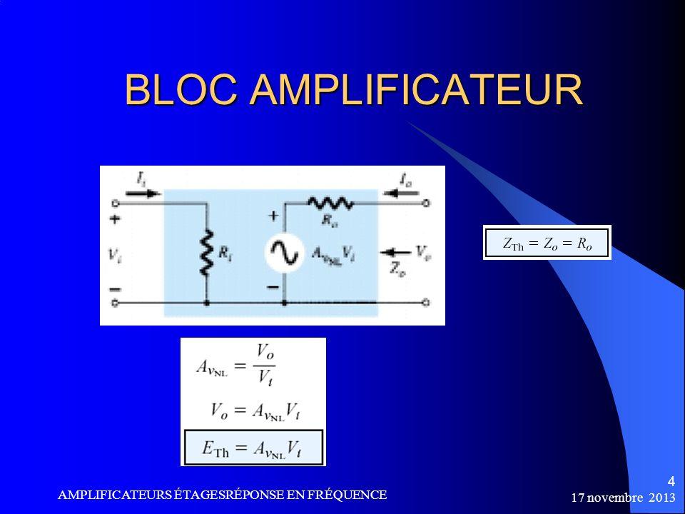 17 novembre 2013 AMPLIFICATEURS ÉTAGESRÉPONSE EN FRÉQUENCE 35 Amplificateur FET drain commun, pol.