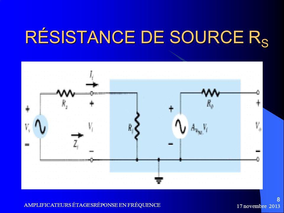 17 novembre 2013 AMPLIFICATEURS ÉTAGESRÉPONSE EN FRÉQUENCE 19 Amplificateur BJT émetteur commun, pol.