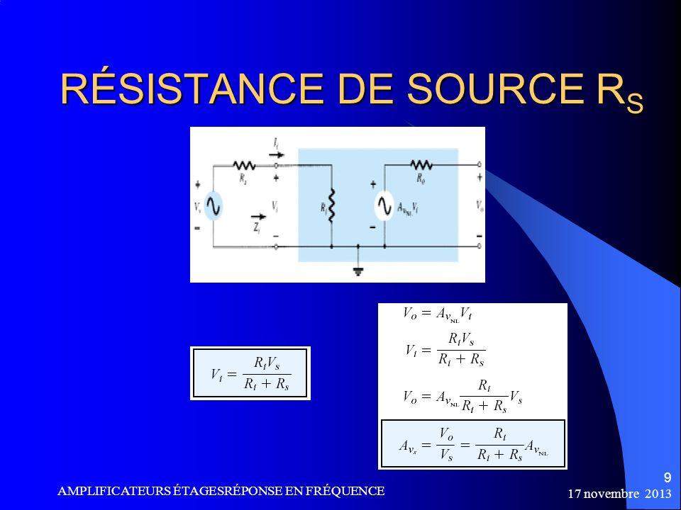 17 novembre 2013 AMPLIFICATEURS ÉTAGESRÉPONSE EN FRÉQUENCE 40 Exemple 5.14 (Boylestad & Nashelski) Le gain total A VT des deux étages en cascade est : Le gain total des deux étages en cascade incluant la résistance de source R s est :