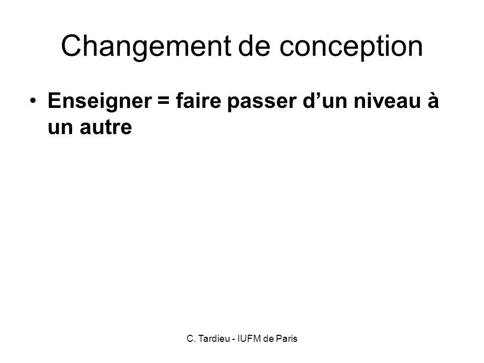 C. Tardieu - IUFM de Paris Changement de conception Enseigner = faire passer dun niveau à un autre