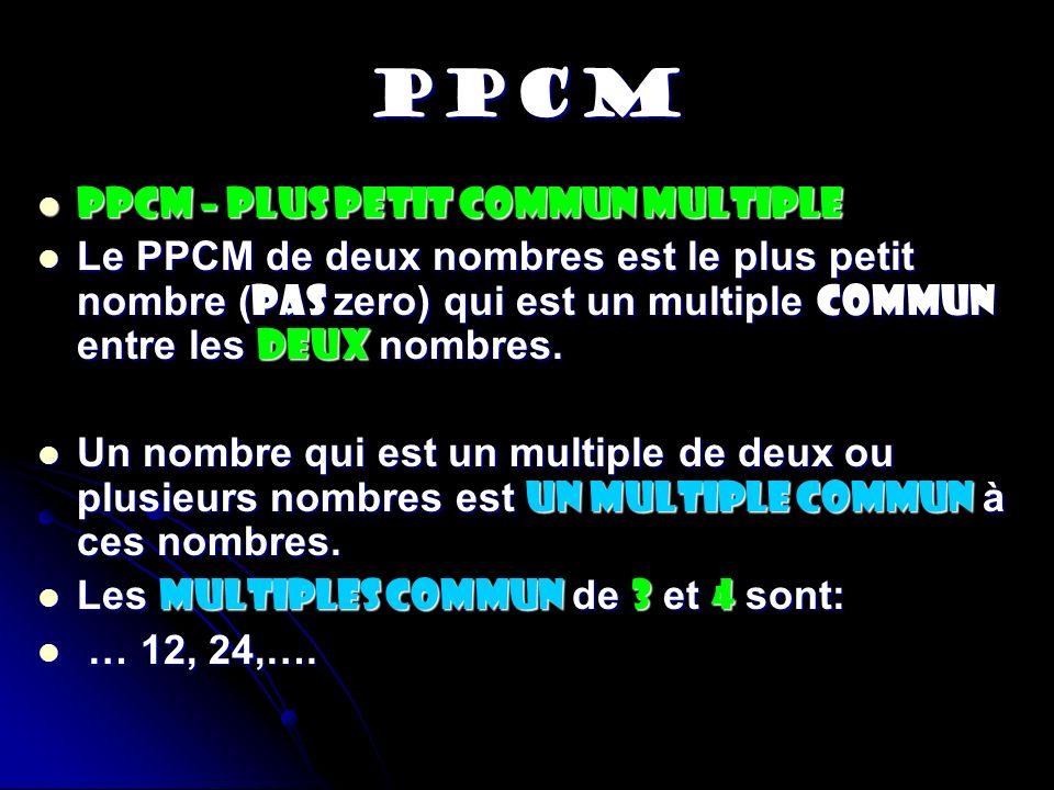 PPCM PPCM – PLUS PETIT COMMUN MULTIPLE PPCM – PLUS PETIT COMMUN MULTIPLE Le PPCM de deux nombres est le plus petit nombre ( PAS zero) qui est un multi