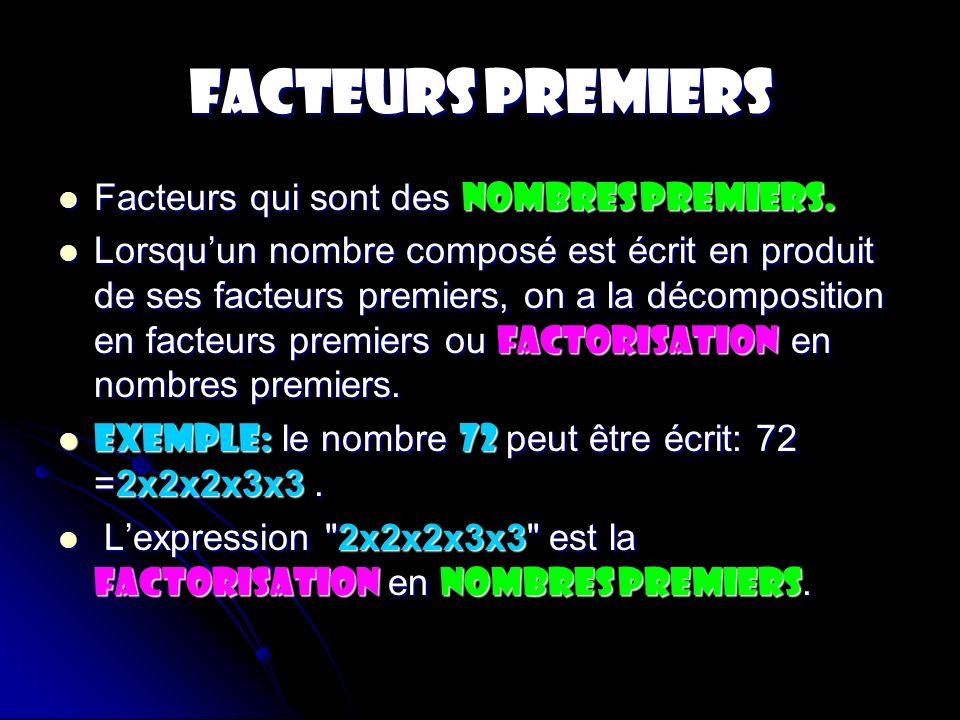 FACTEURS PREMIERS Facteurs qui sont des nombres premiers. Facteurs qui sont des nombres premiers. Lorsquun nombre composé est écrit en produit de ses
