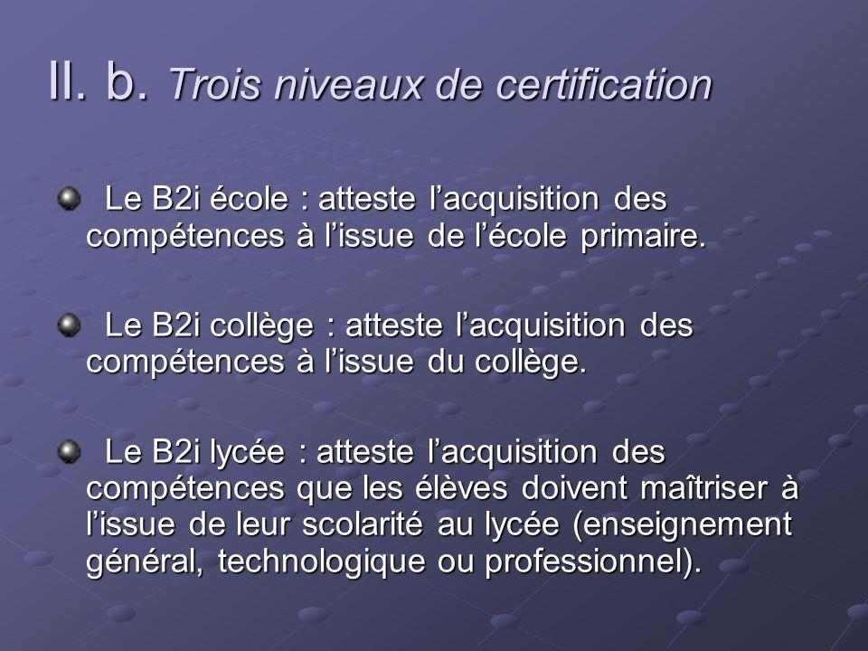 II. b. Trois niveaux de certification Le B2i école : atteste lacquisition des compétences à lissue de lécole primaire. Le B2i école : atteste lacquisi
