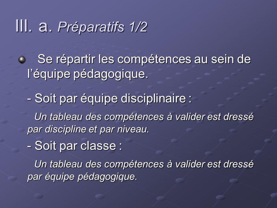 III. a. Préparatifs 1/2 Se répartir les compétences au sein de léquipe pédagogique. Se répartir les compétences au sein de léquipe pédagogique. - Soit