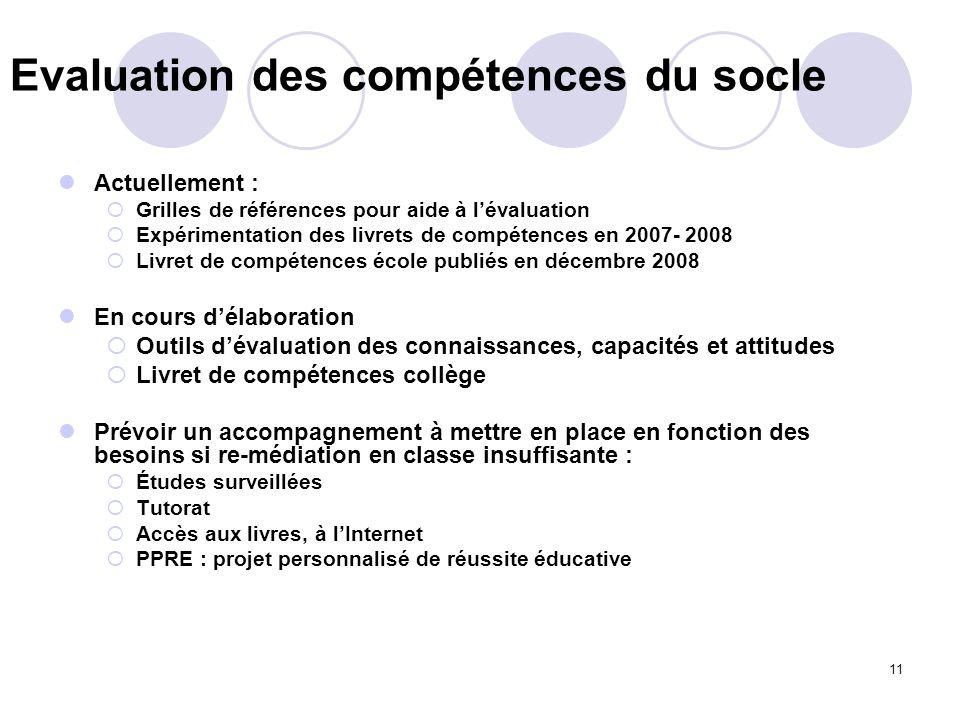 11 Evaluation des compétences du socle Actuellement : Grilles de références pour aide à lévaluation Expérimentation des livrets de compétences en 2007